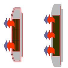 Cad Block of Radiatorer, Viftekonvektor in dwg